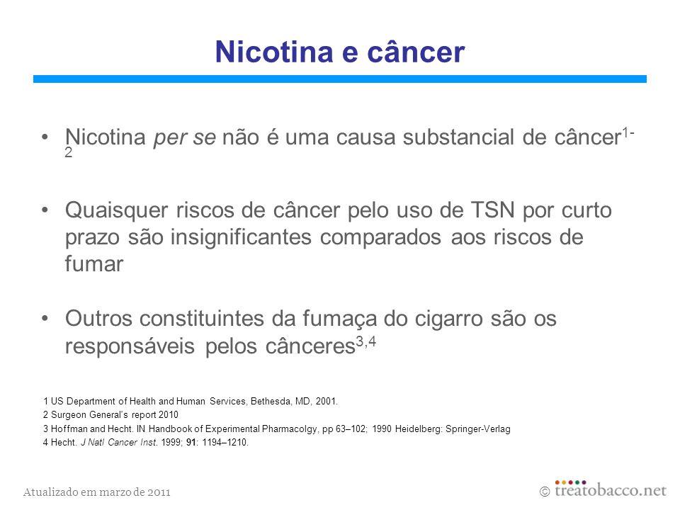 Nicotina e câncerNicotina per se não é uma causa substancial de câncer1-2.