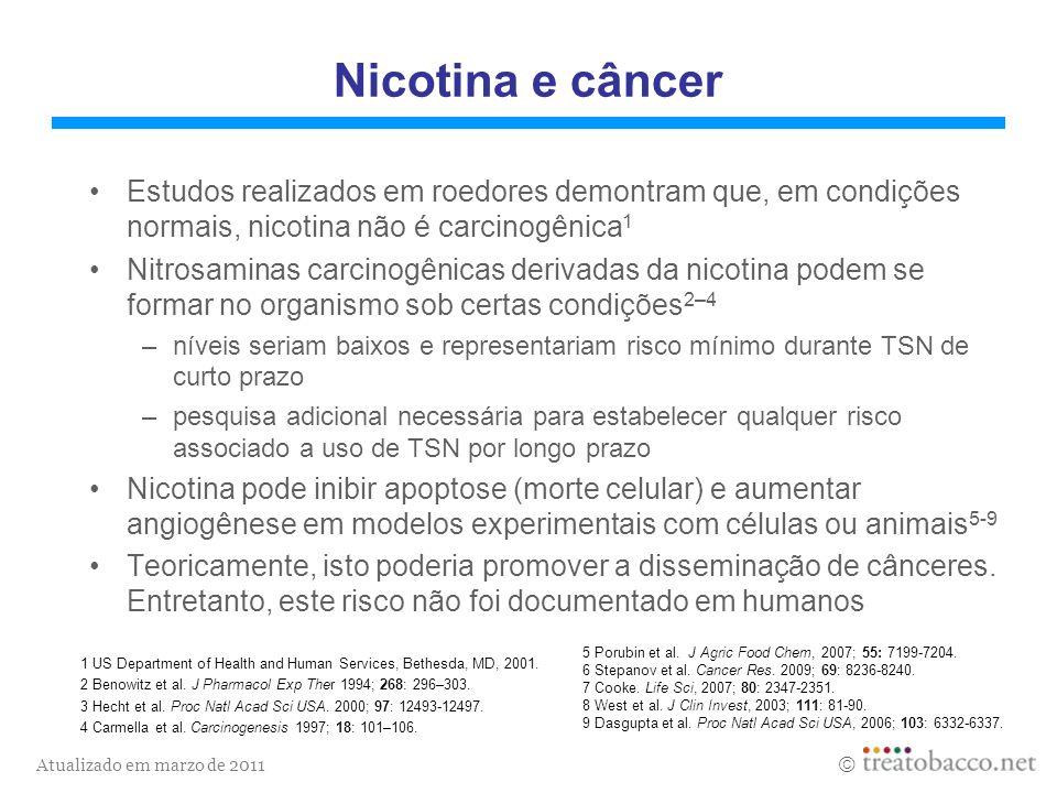 Nicotina e câncerEstudos realizados em roedores demontram que, em condições normais, nicotina não é carcinogênica1.