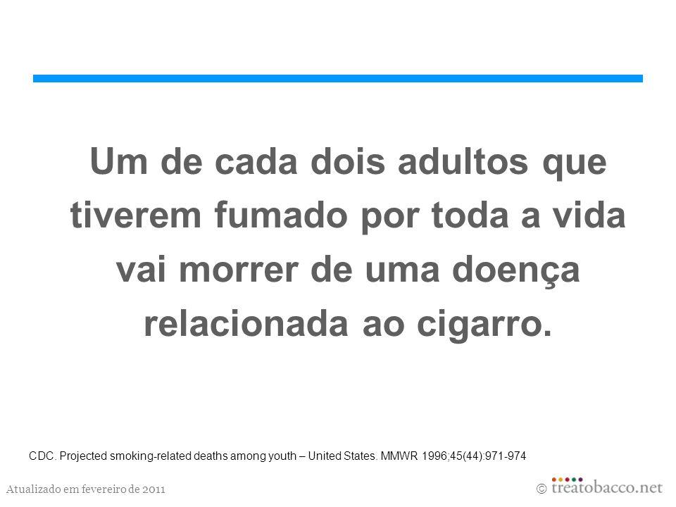 Um de cada dois adultos que tiverem fumado por toda a vida vai morrer de uma doença relacionada ao cigarro.