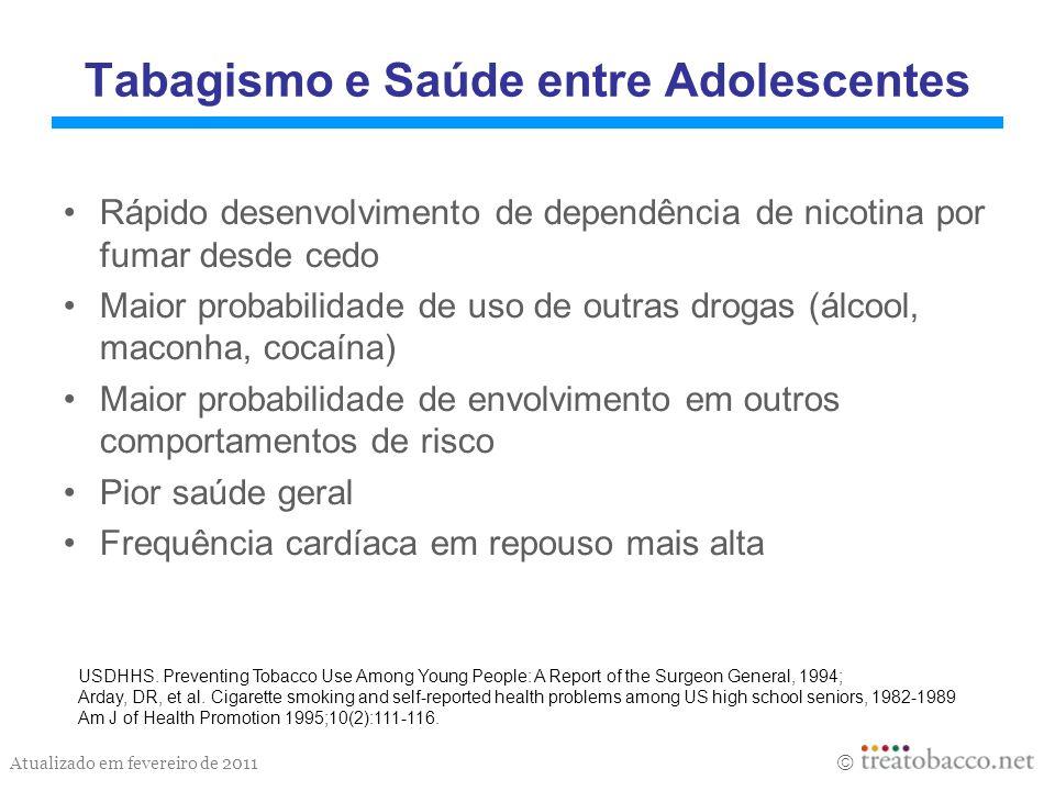 Tabagismo e Saúde entre Adolescentes