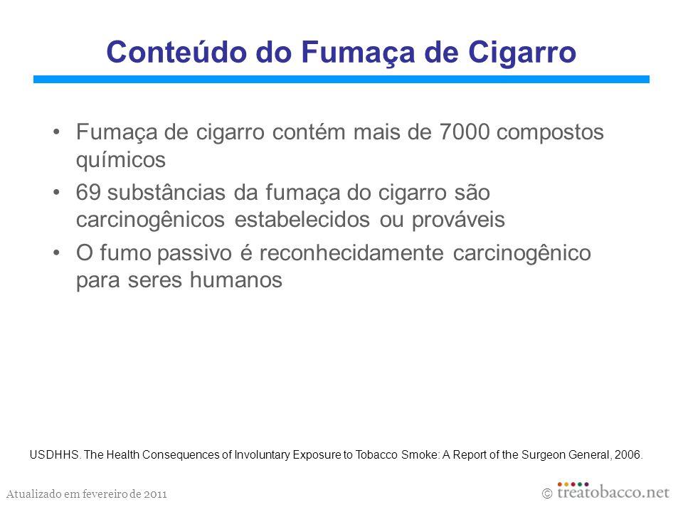 Conteúdo do Fumaça de Cigarro