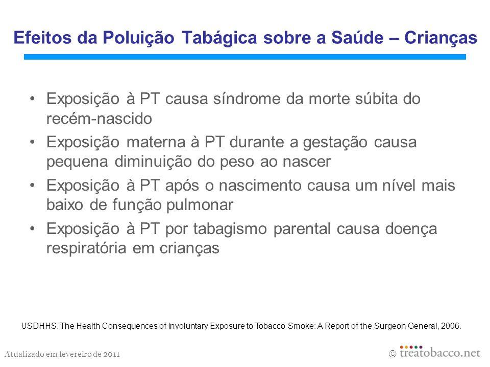 Efeitos da Poluição Tabágica sobre a Saúde – Crianças