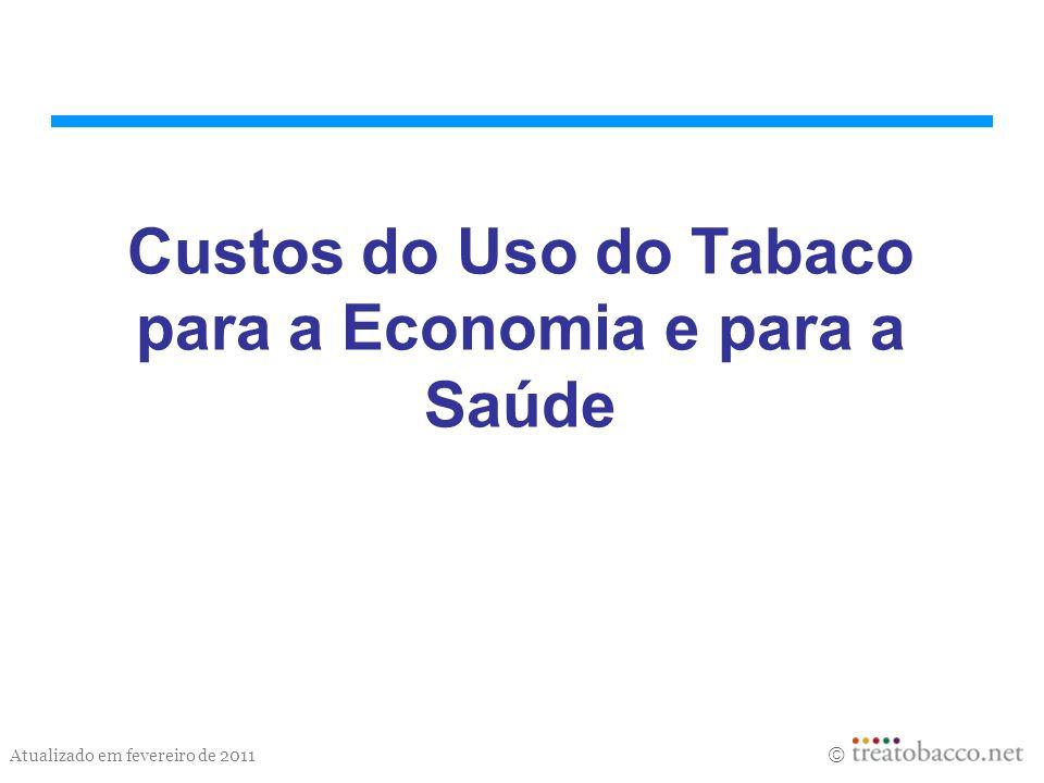 Custos do Uso do Tabaco para a Economia e para a Saúde