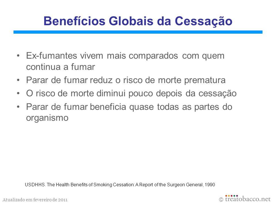 Benefícios Globais da Cessação