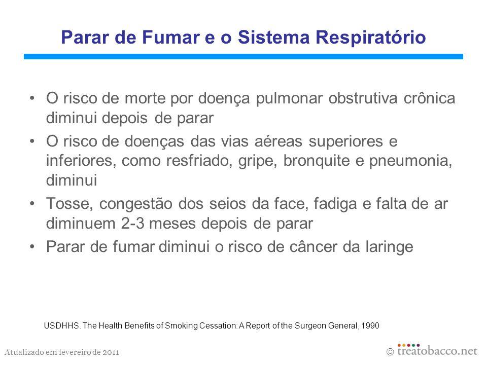 Parar de Fumar e o Sistema Respiratório