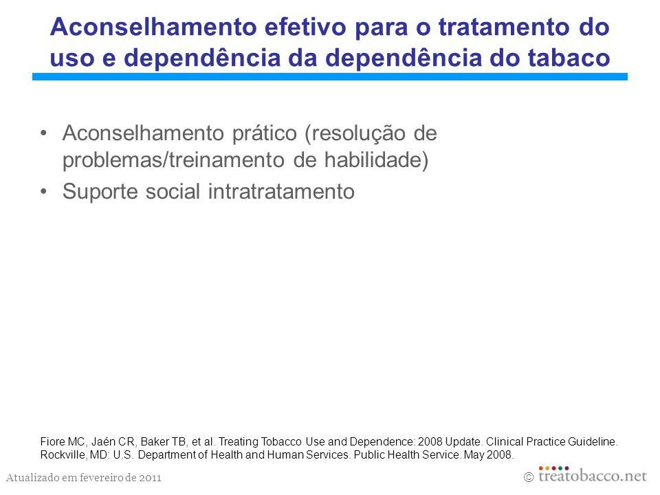 Aconselhamento efetivo para o tratamento do uso e dependência da dependência do tabaco