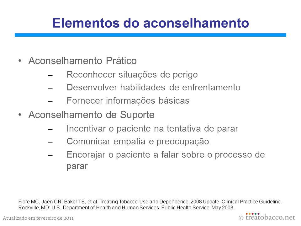 Elementos do aconselhamento