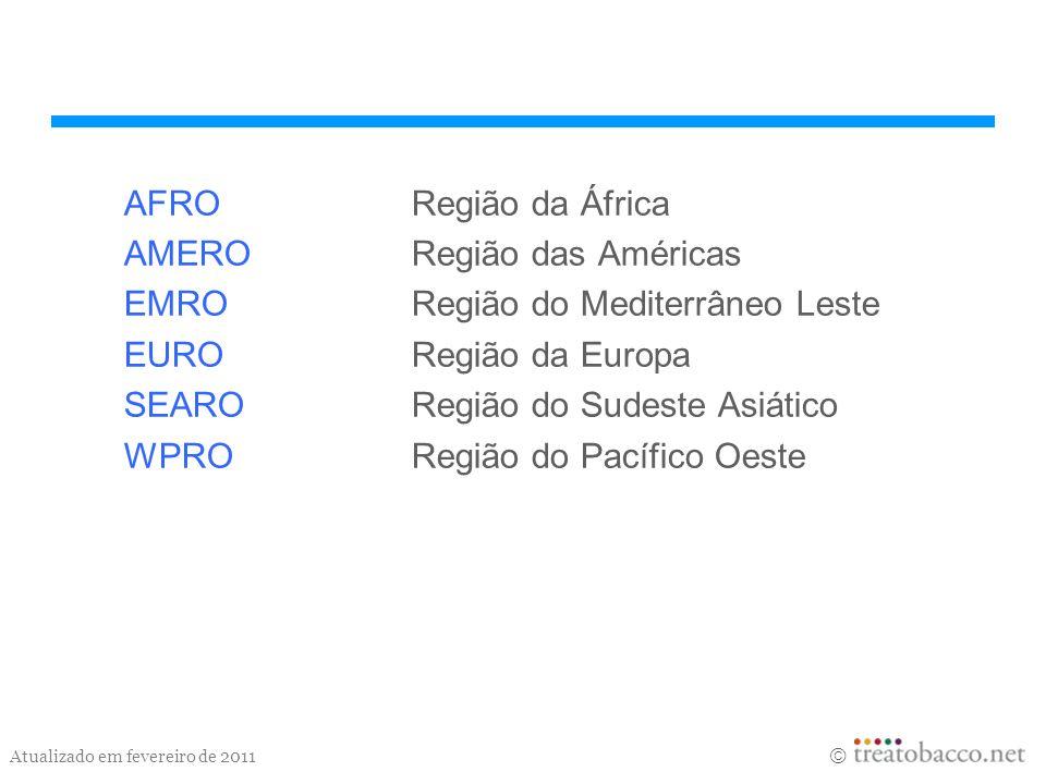 AFRO Região da África AMERO Região das Américas. EMRO Região do Mediterrâneo Leste. EURO Região da Europa.