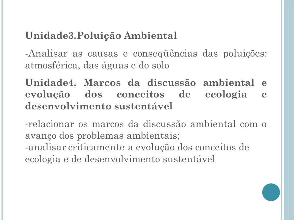 Unidade3.Poluição Ambiental
