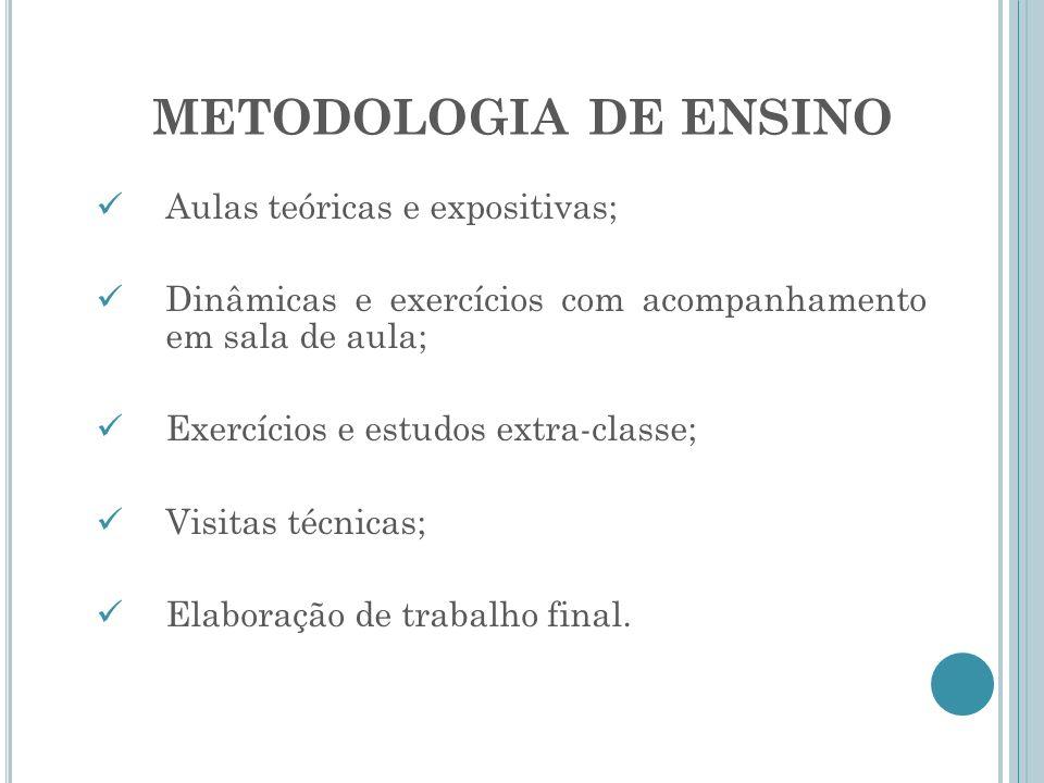 METODOLOGIA DE ENSINO Aulas teóricas e expositivas;