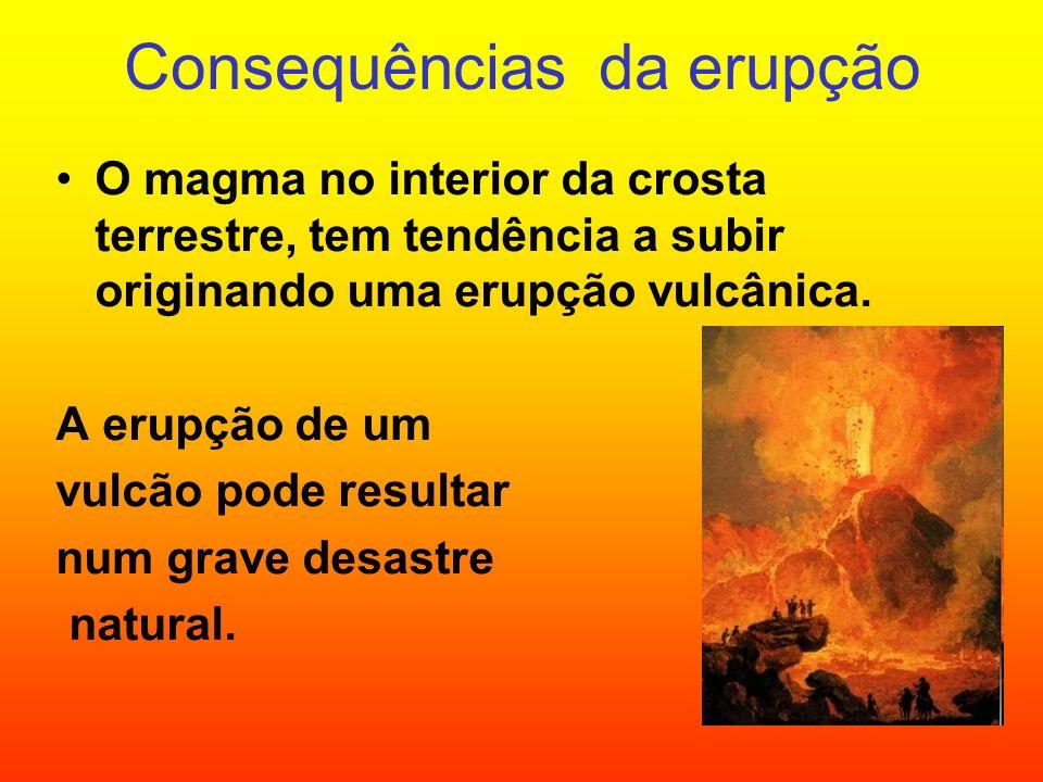 Consequências da erupção