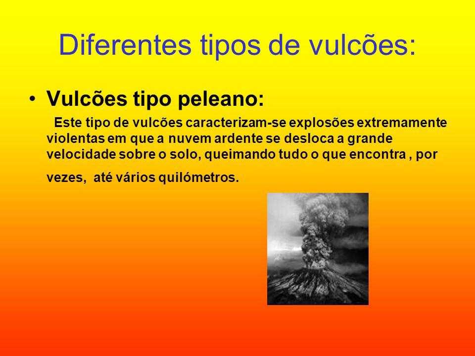 Diferentes tipos de vulcões: