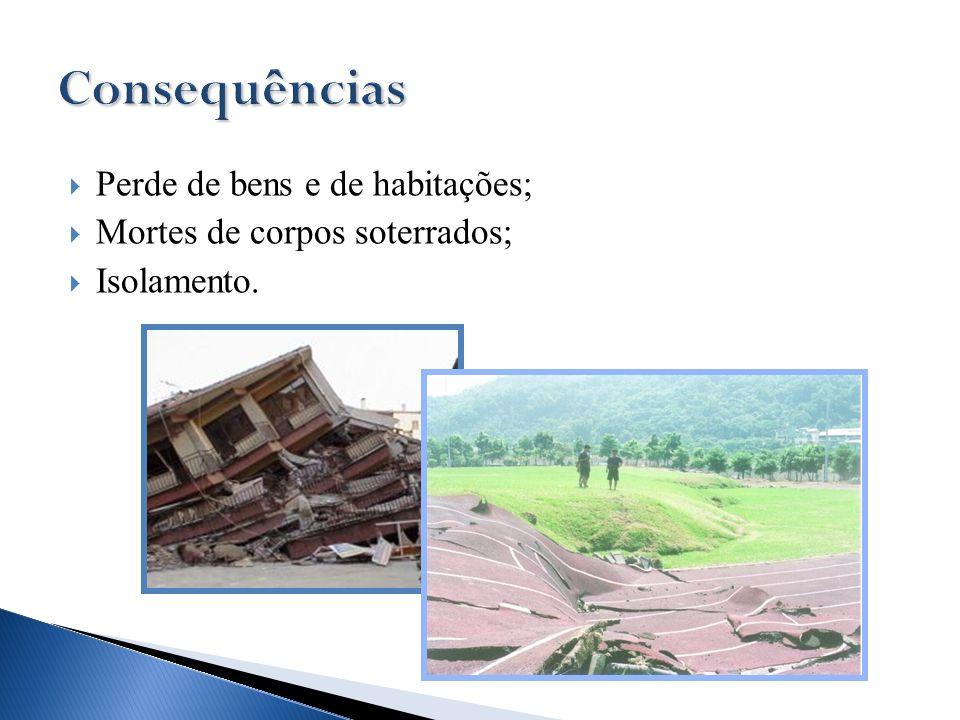 Consequências Perde de bens e de habitações;