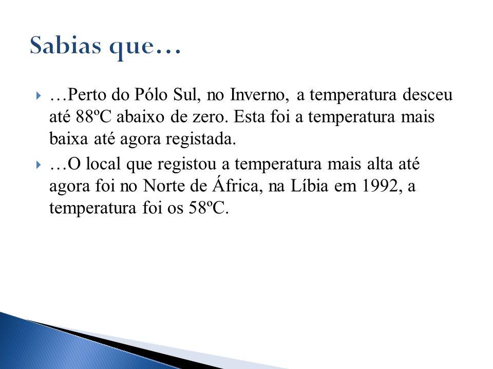 Sabias que… …Perto do Pólo Sul, no Inverno, a temperatura desceu até 88ºC abaixo de zero. Esta foi a temperatura mais baixa até agora registada.