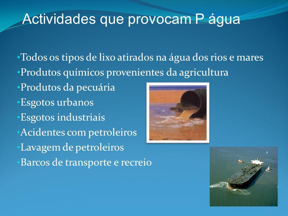 Actividades que provocam P água