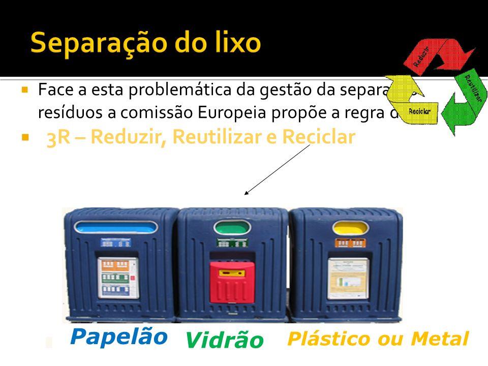 Separação do lixo 3R – Reduzir, Reutilizar e Reciclar Papelão Vidrão