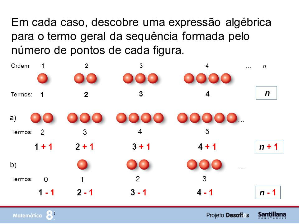 Em cada caso, descobre uma expressão algébrica para o termo geral da sequência formada pelo número de pontos de cada figura.