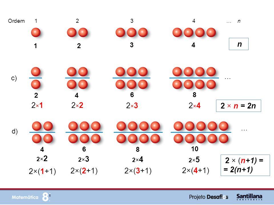 2 × n = 2n 2×(4+1) 2 × (n+1) = = 2(n+1) … 1 2 3 4 n c) … 2 4 6 8 … d)