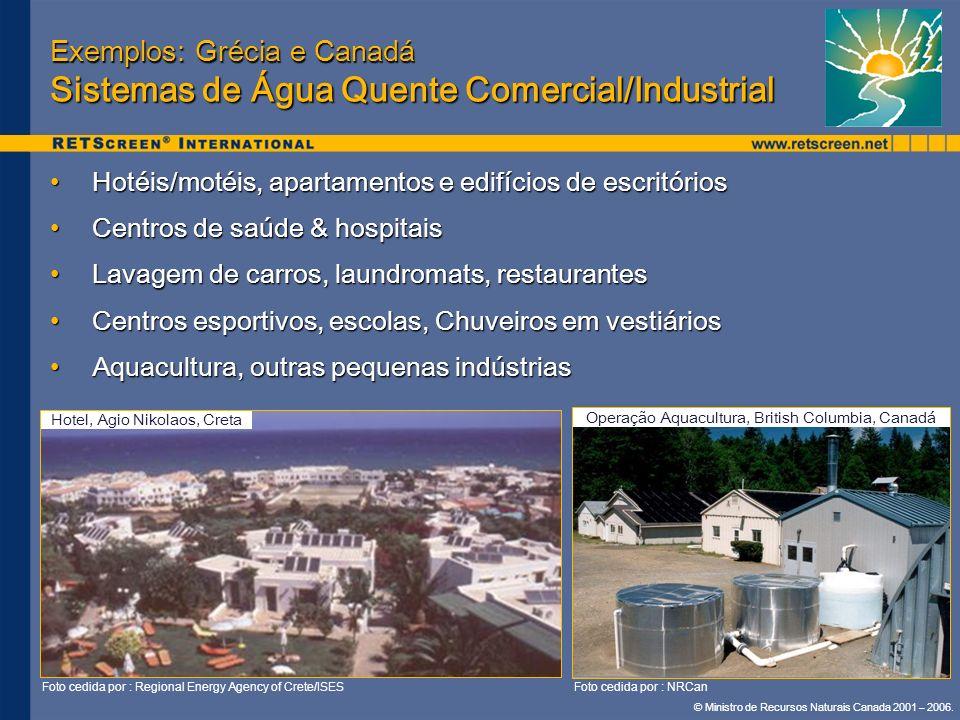 Exemplos: Grécia e Canadá Sistemas de Água Quente Comercial/Industrial