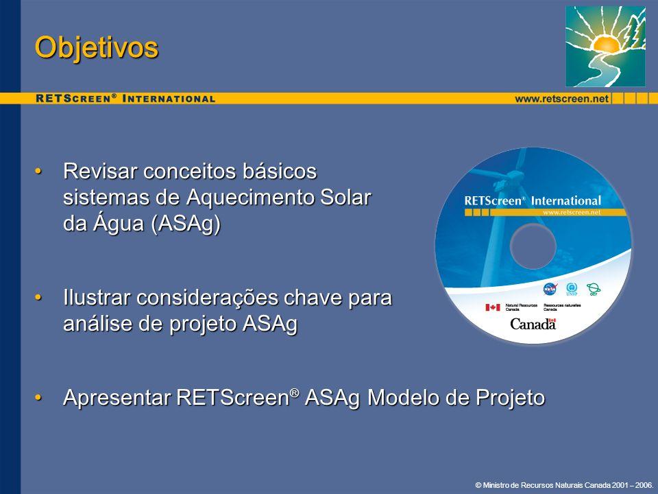 Objetivos Revisar conceitos básicos sistemas de Aquecimento Solar da Água (ASAg)