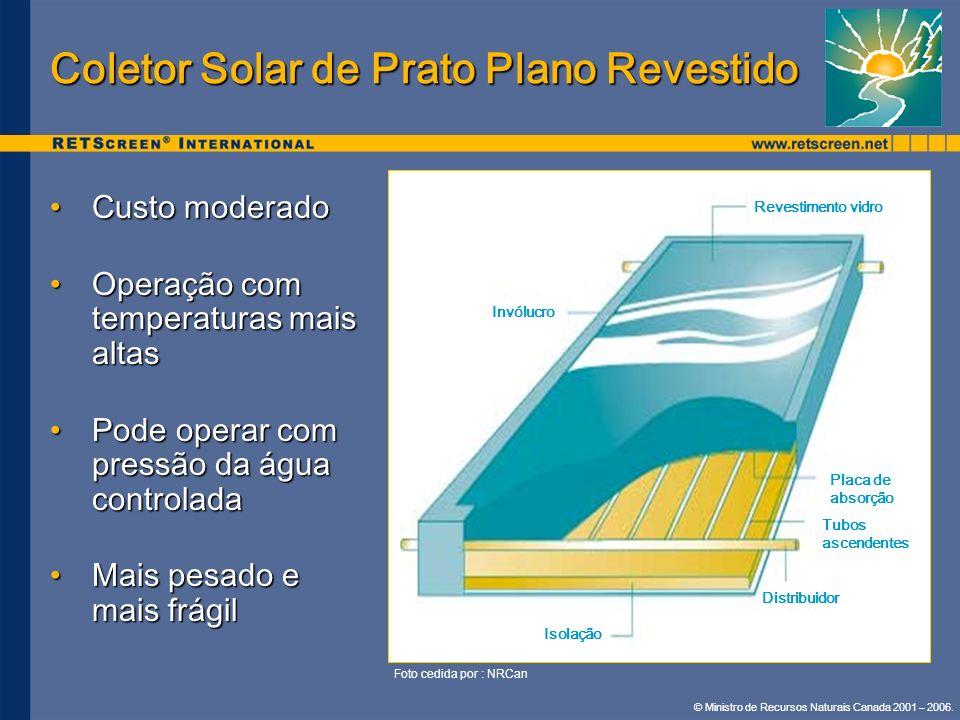 Coletor Solar de Prato Plano Revestido