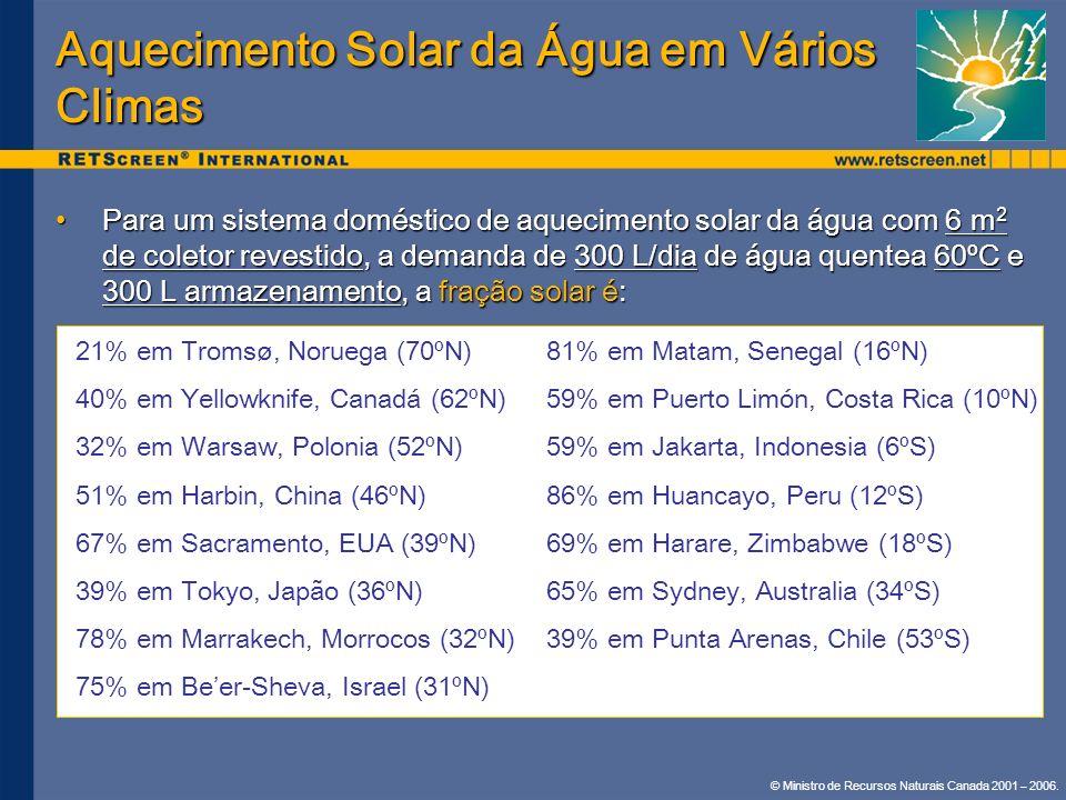 Aquecimento Solar da Água em Vários Climas