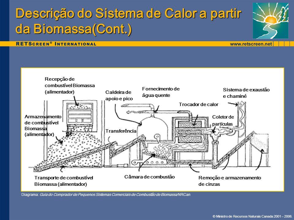 Descrição do Sistema de Calor a partir da Biomassa(Cont.)