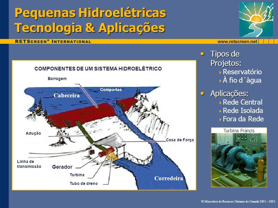 Pequenas Hidroelétricas Tecnologia & Aplicações