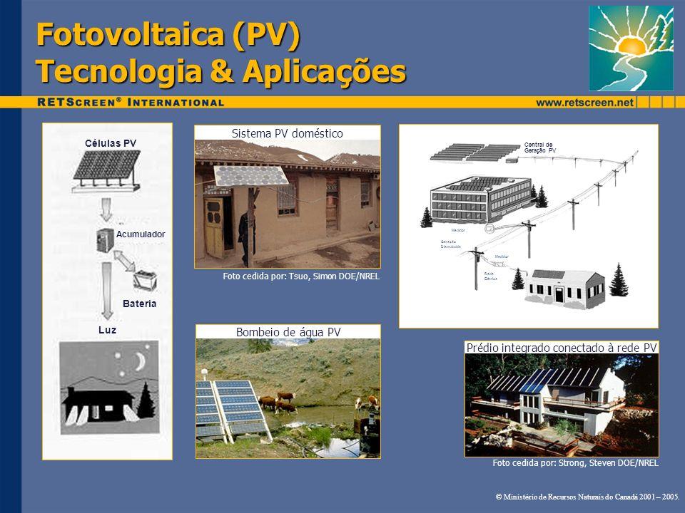 Fotovoltaica (PV) Tecnologia & Aplicações