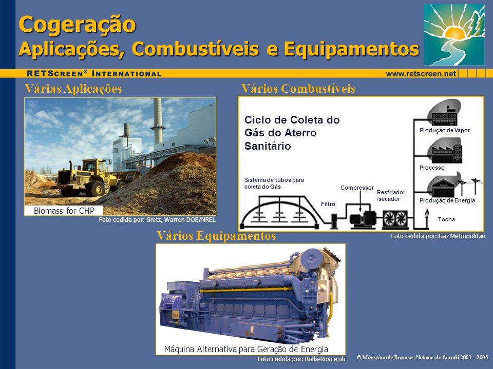 Cogeração Aplicações, Combustíveis e Equipamentos Várias Aplicações