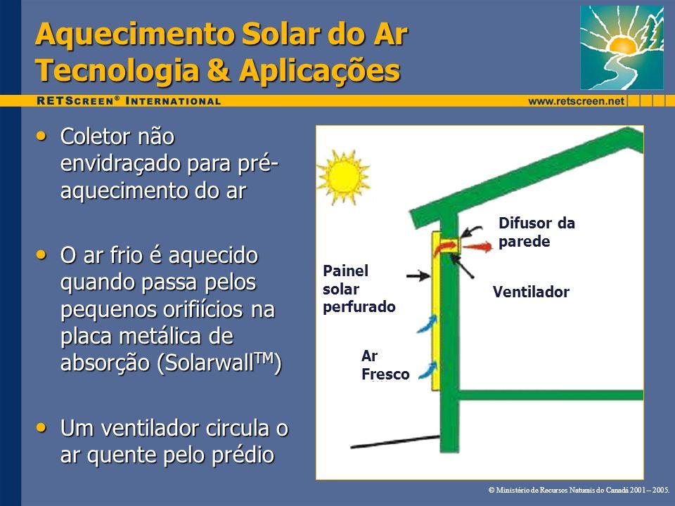 Aquecimento Solar do Ar Tecnologia & Aplicações
