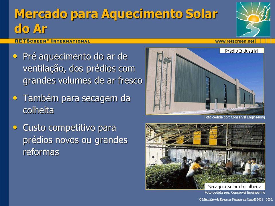 Mercado para Aquecimento Solar do Ar
