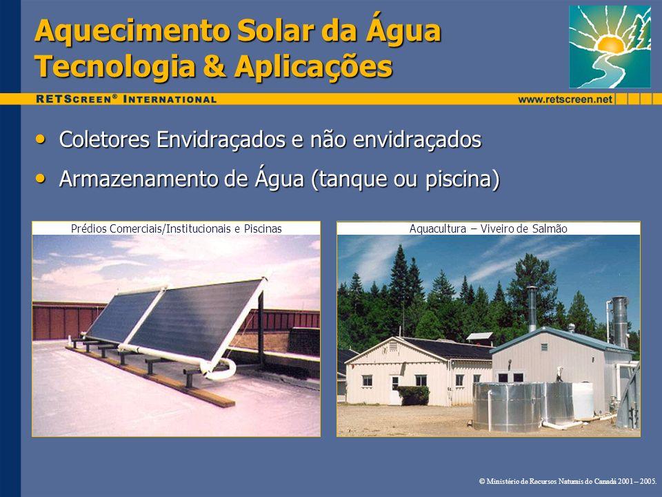 Aquecimento Solar da Água Tecnologia & Aplicações