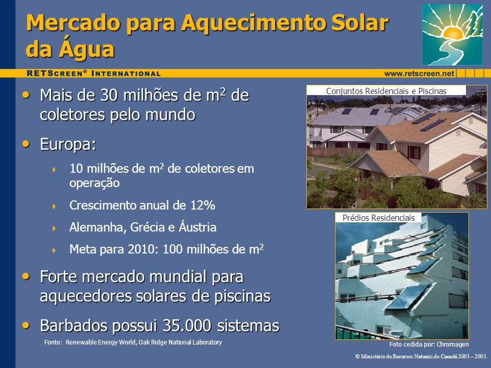 Mercado para Aquecimento Solar da Água