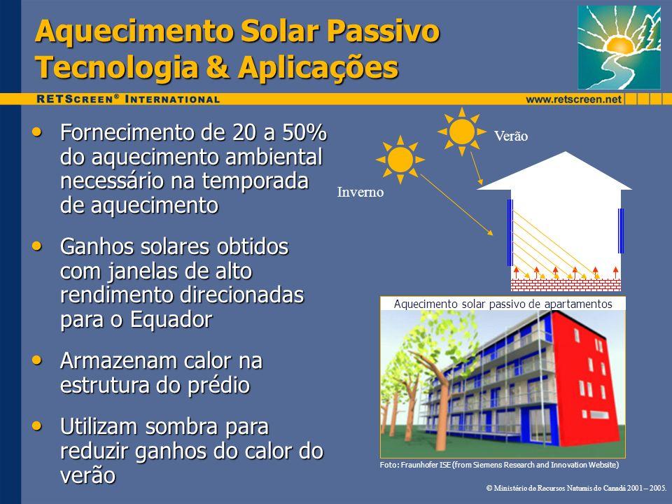 Aquecimento Solar Passivo Tecnologia & Aplicações