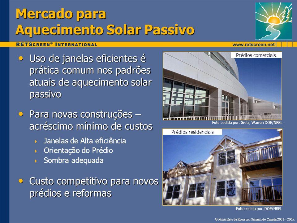 Mercado para Aquecimento Solar Passivo