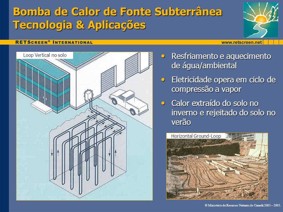 Bomba de Calor de Fonte Subterrânea Tecnologia & Aplicações