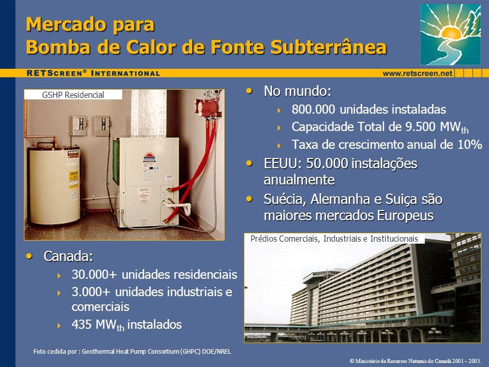 Mercado para Bomba de Calor de Fonte Subterrânea