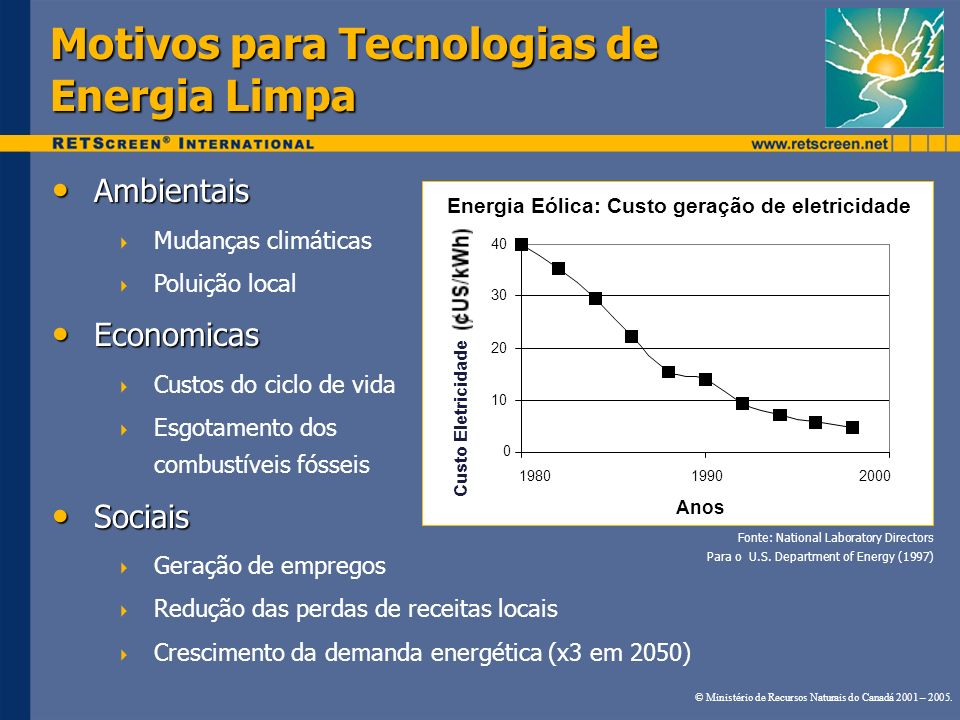 Motivos para Tecnologias de Energia Limpa
