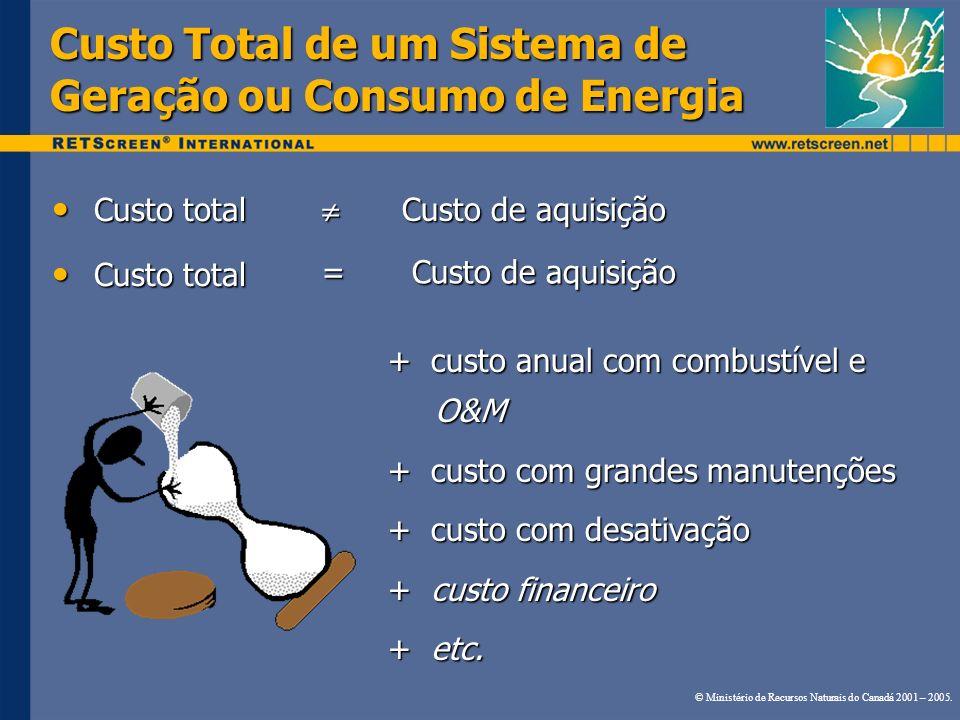 Custo Total de um Sistema de Geração ou Consumo de Energia