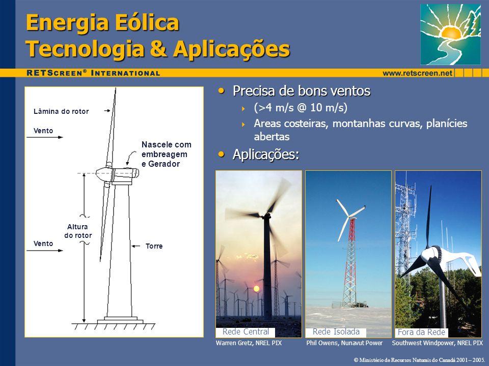 Energia Eólica Tecnologia & Aplicações
