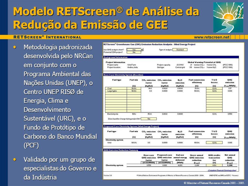 Modelo RETScreen® de Análise da Redução da Emissão de GEE