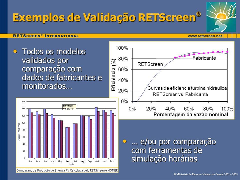 Exemplos de Validação RETScreen®