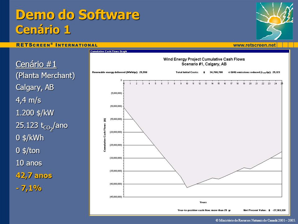 Demo do Software Cenário 1