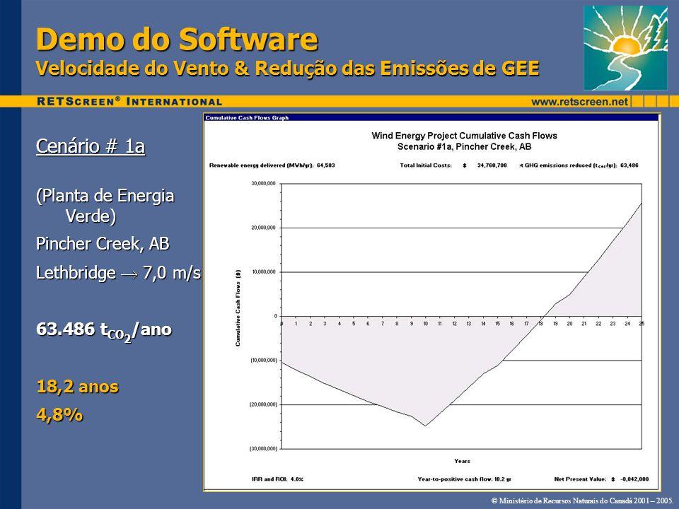 Demo do Software Velocidade do Vento & Redução das Emissões de GEE