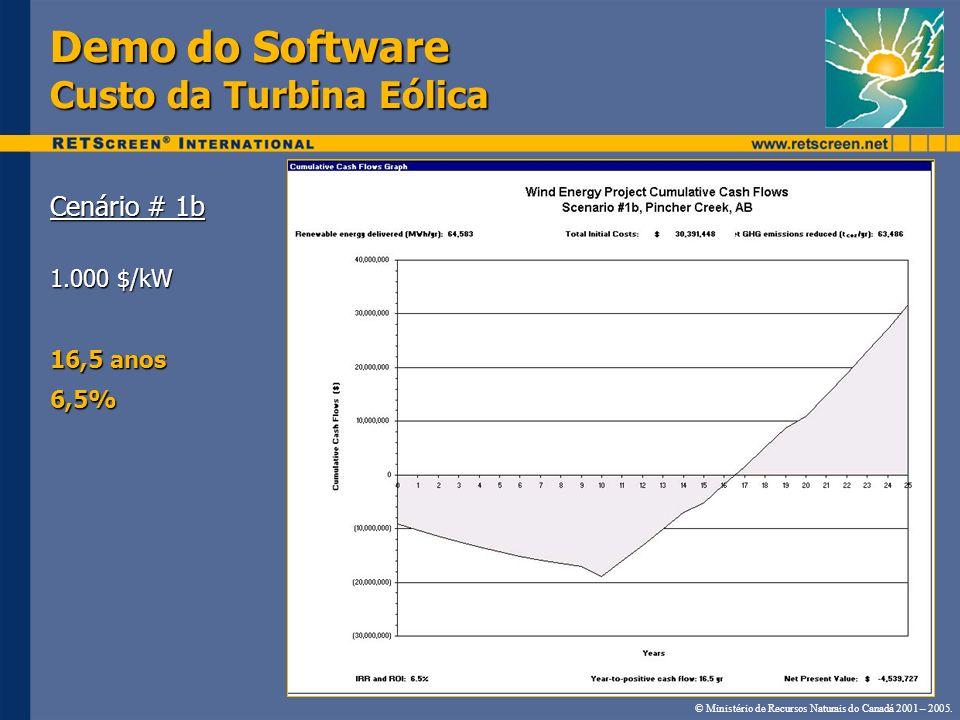 Demo do Software Custo da Turbina Eólica