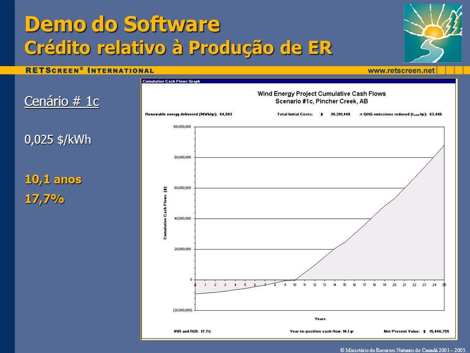 Demo do Software Crédito relativo à Produção de ER