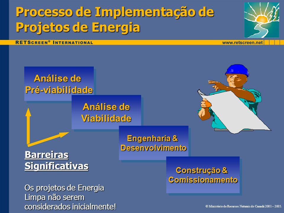 Processo de Implementação de Projetos de Energia
