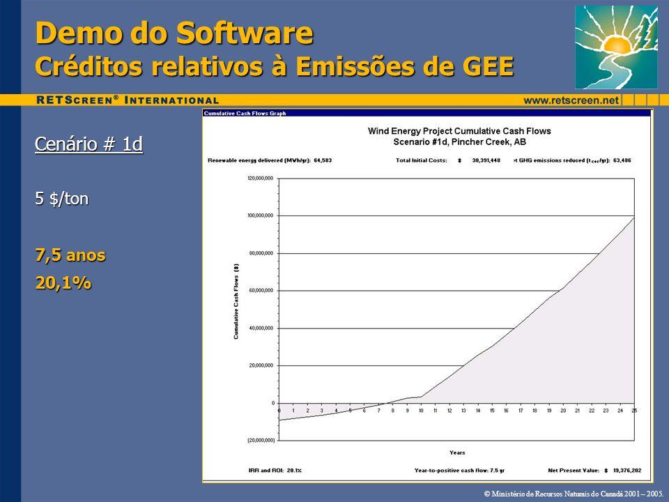 Demo do Software Créditos relativos à Emissões de GEE