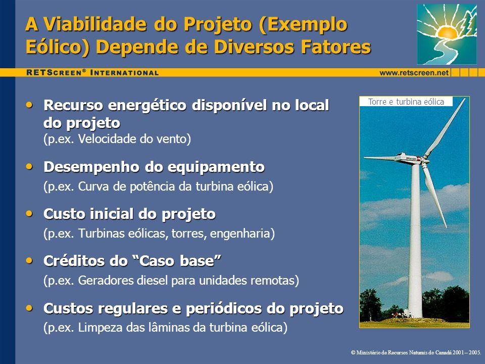 A Viabilidade do Projeto (Exemplo Eólico) Depende de Diversos Fatores